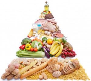 Pyramid dietitian nutrition